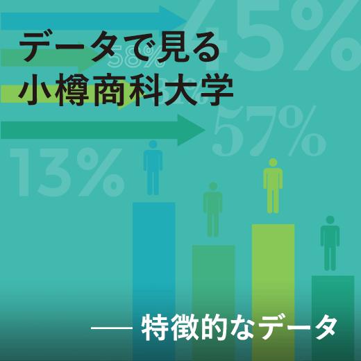 実は〇〇なんです。数字で見る小樽商科大学